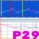 Program 29 (array version) (GOLD Pass download Q1 2021)